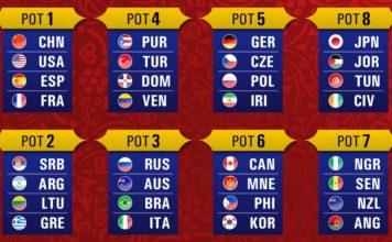 sorteggi mondiali basket