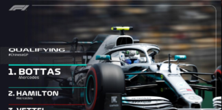 formula 1, qualifiche gp cina