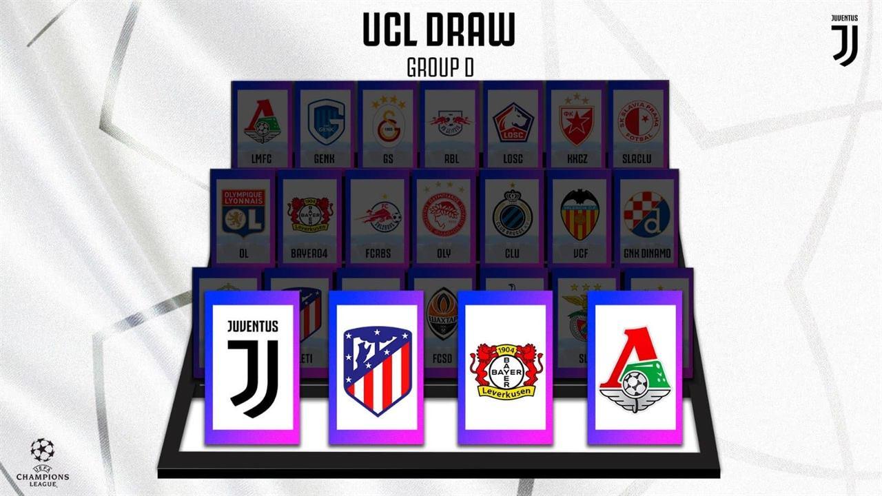 Champions League Juventus Calendario.Juventus Analisi Del Girone E Del Calendario Della
