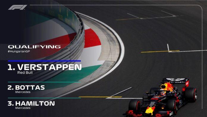 Qualifiche, Formula 1