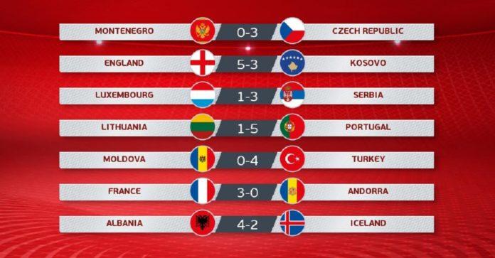 qualificazioni euro2020