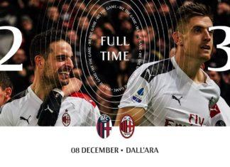 Bologna-Milan