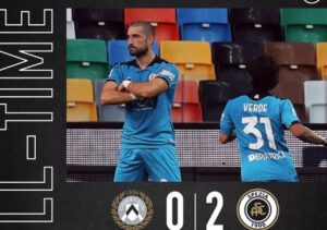 Udinese Spezia 0 2, Galabinov regala ai liguri la prima vittoria in A